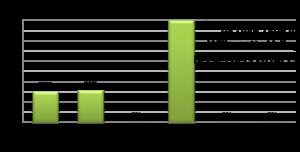 WVBA losses 2015